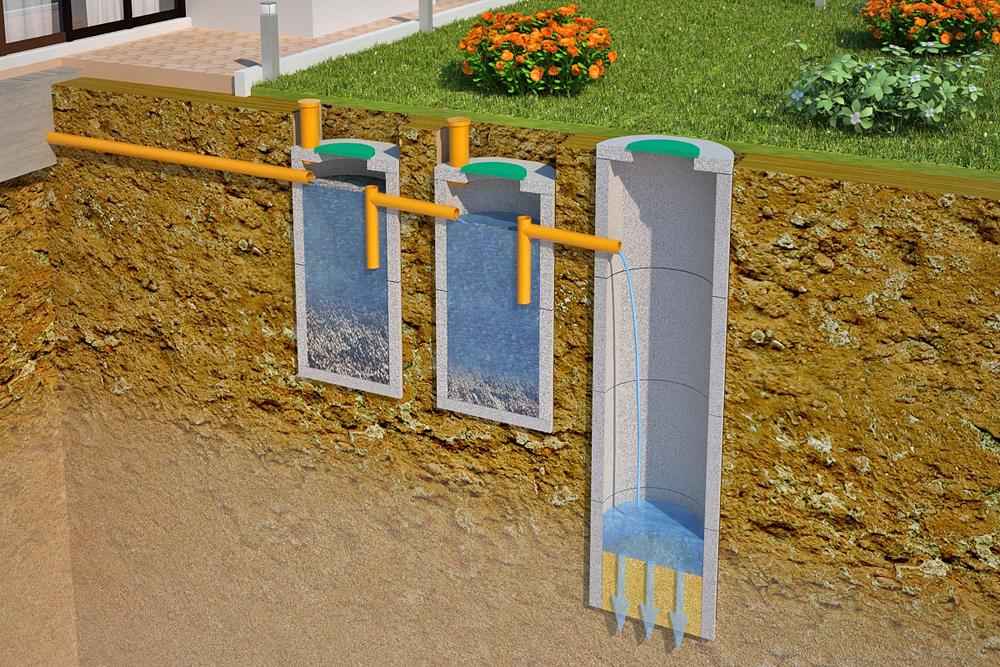 Септик из бетонных колец цена