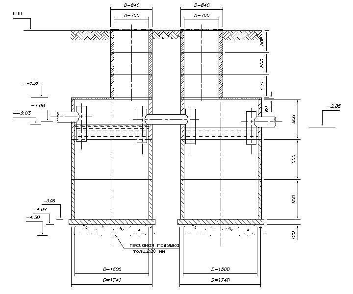 Устройство септика из бетонных колец: схема.